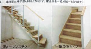 オープンステアと階段室タイプ